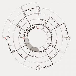 chronodex-diagram